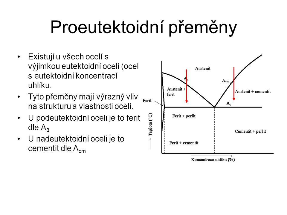Proeutektoidní přeměny