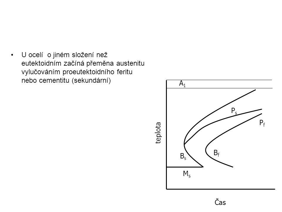 U ocelí o jiném složení než eutektoidním začíná přeměna austenitu vylučováním proeutektoidního feritu nebo cementitu (sekundární)