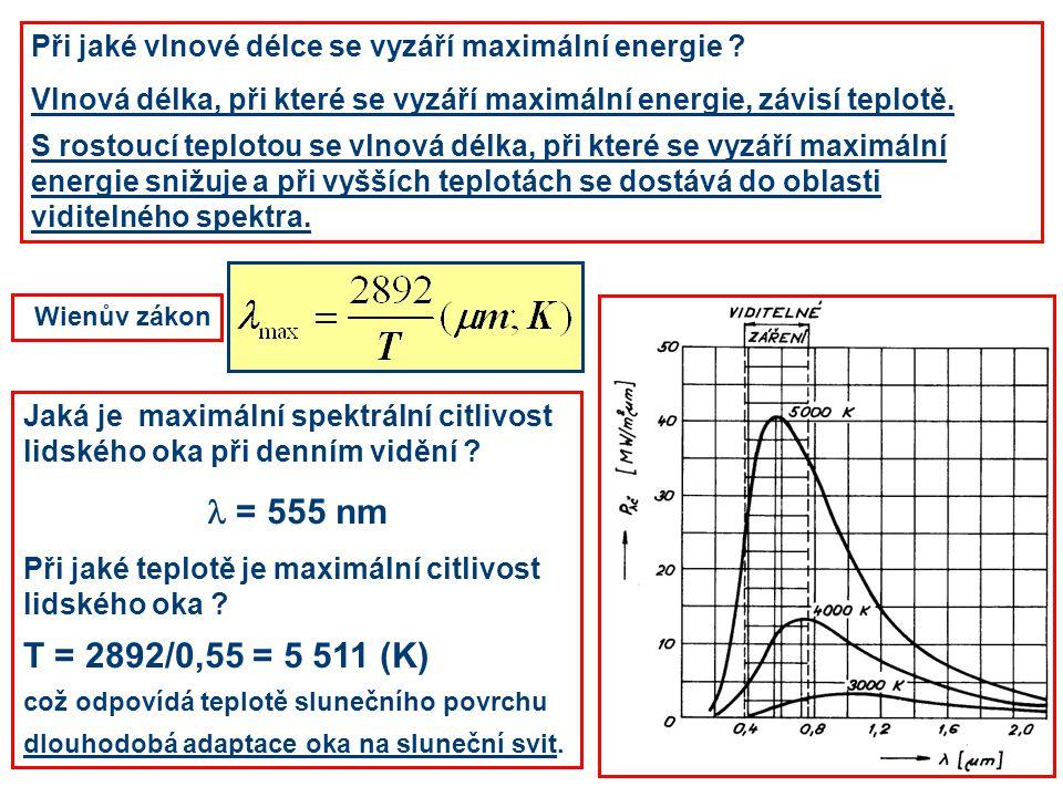 Při jaké vlnové délce se vyzáří maximální energie