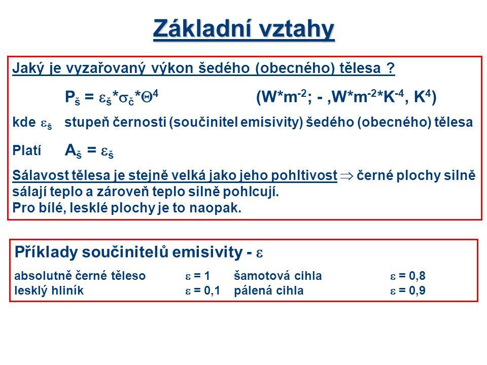 Základní vztahy Pš = š*č*4 (W*m-2; - ,W*m-2*K-4, K4)