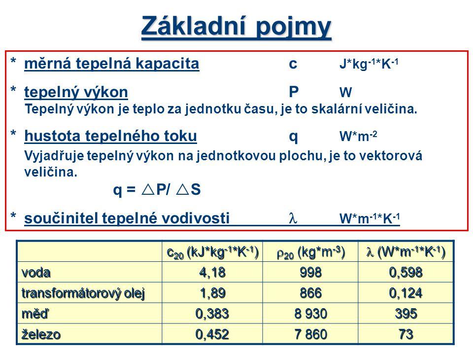 Základní pojmy * měrná tepelná kapacita c J*kg-1*K-1