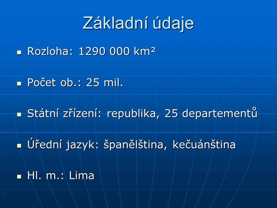 Základní údaje Rozloha: 1290 000 km² Počet ob.: 25 mil.