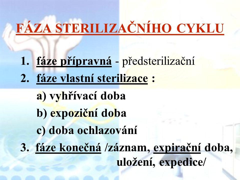 FÁZA STERILIZAČNÍHO CYKLU