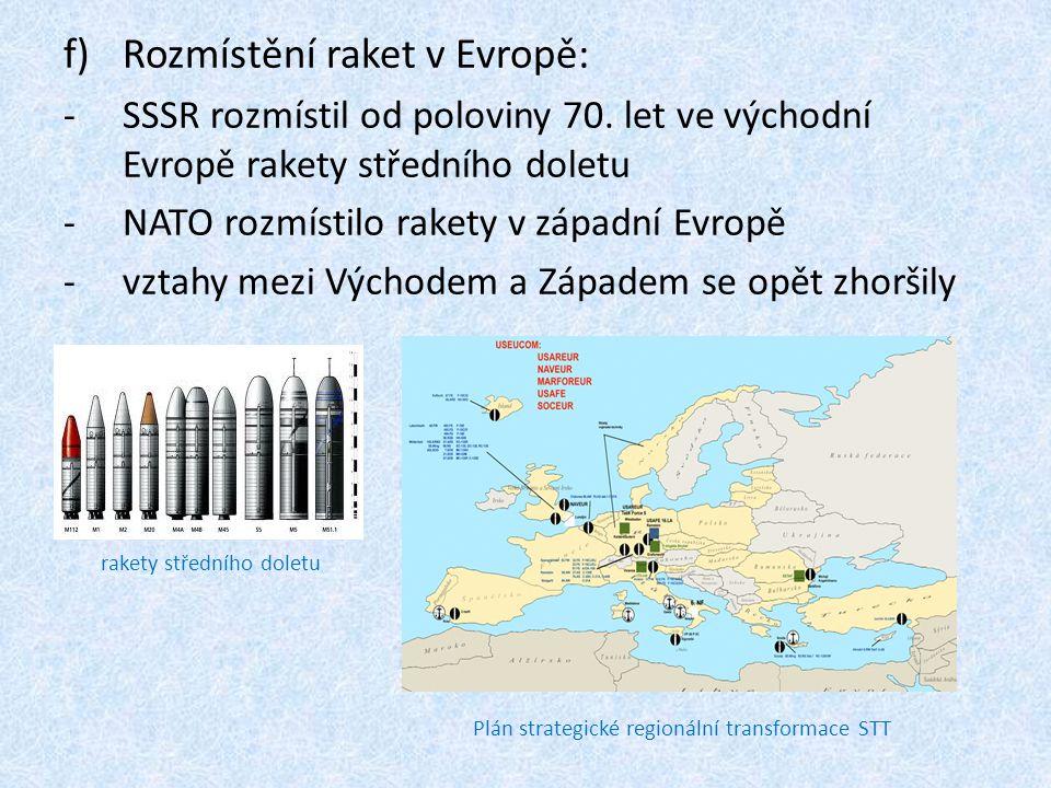 Rozmístění raket v Evropě: