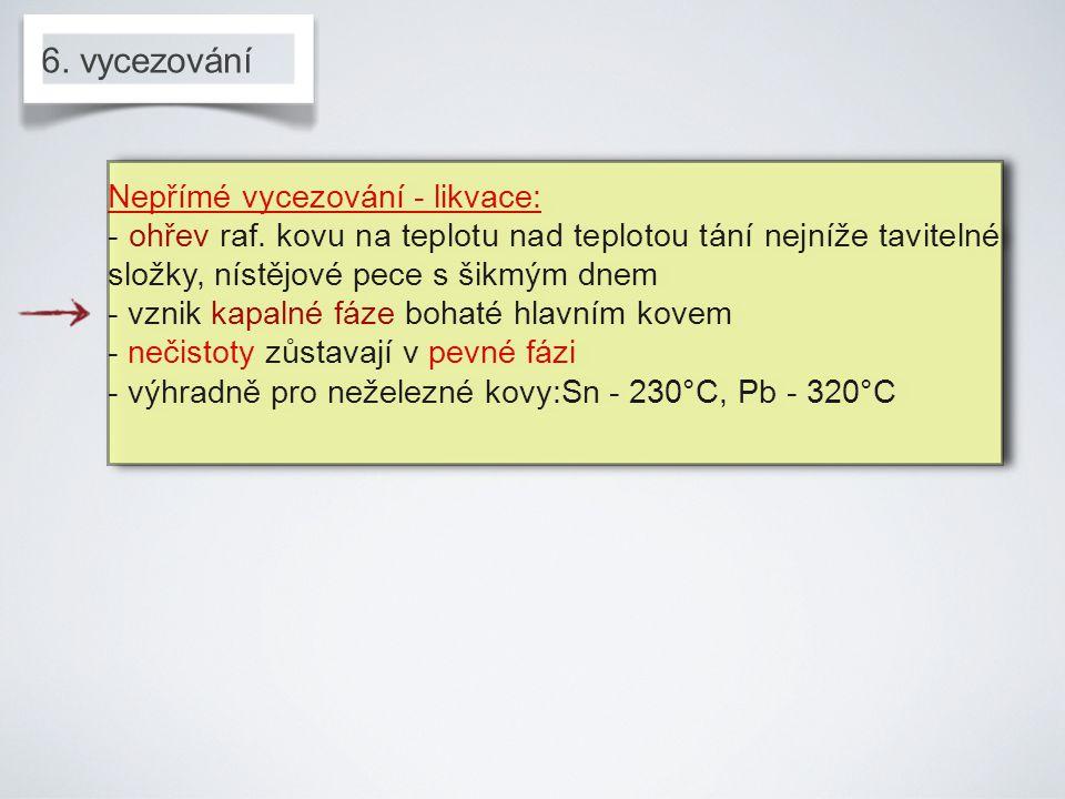 6. vycezování Nepřímé vycezování - likvace: