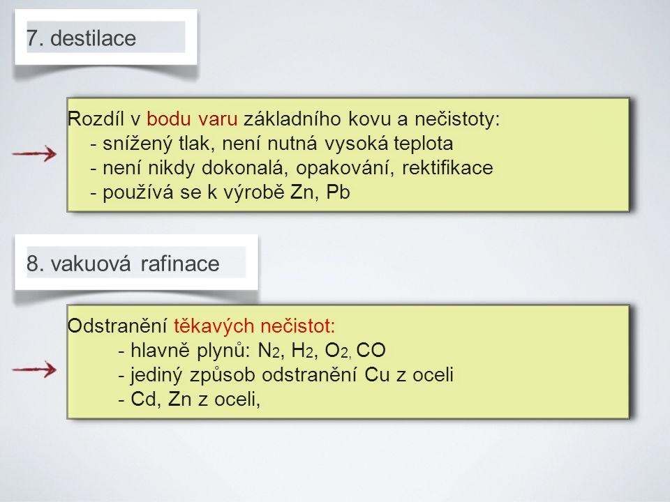 7. destilace 8. vakuová rafinace