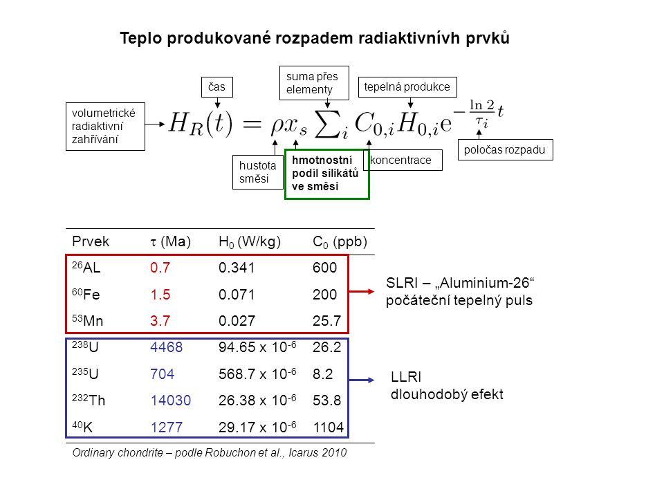 Teplo produkované rozpadem radiaktivnívh prvků