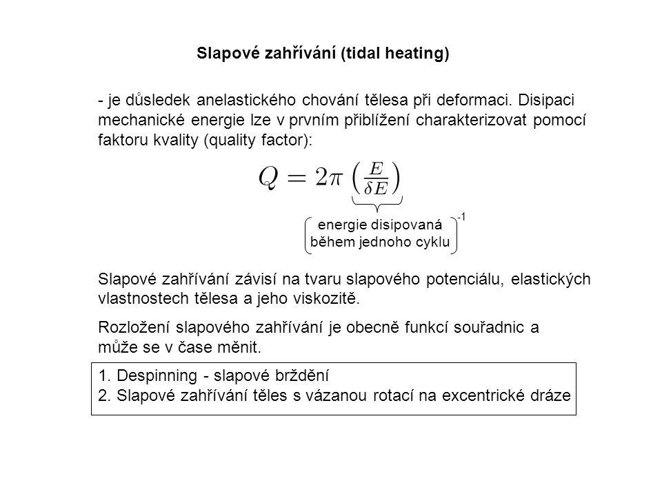 Slapové zahřívání (tidal heating)