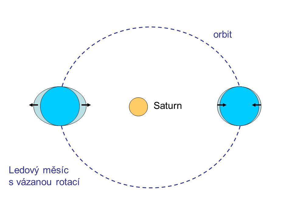orbit Saturn Ledový měsíc s vázanou rotací