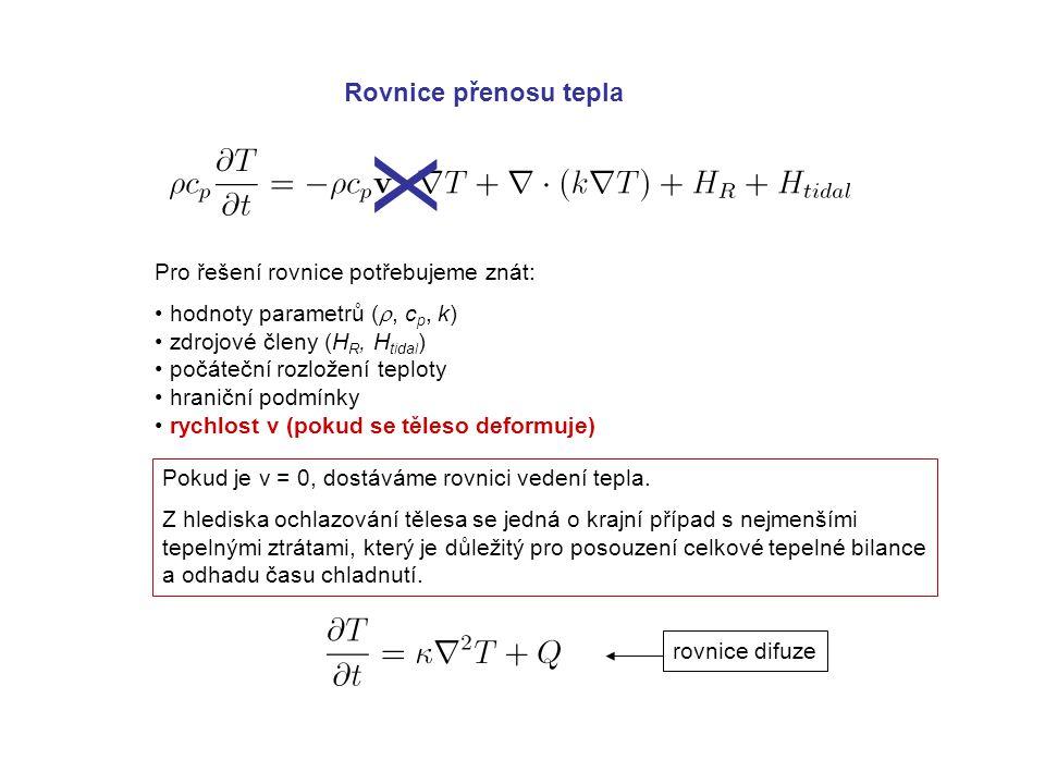 X Rovnice přenosu tepla Pro řešení rovnice potřebujeme znát: