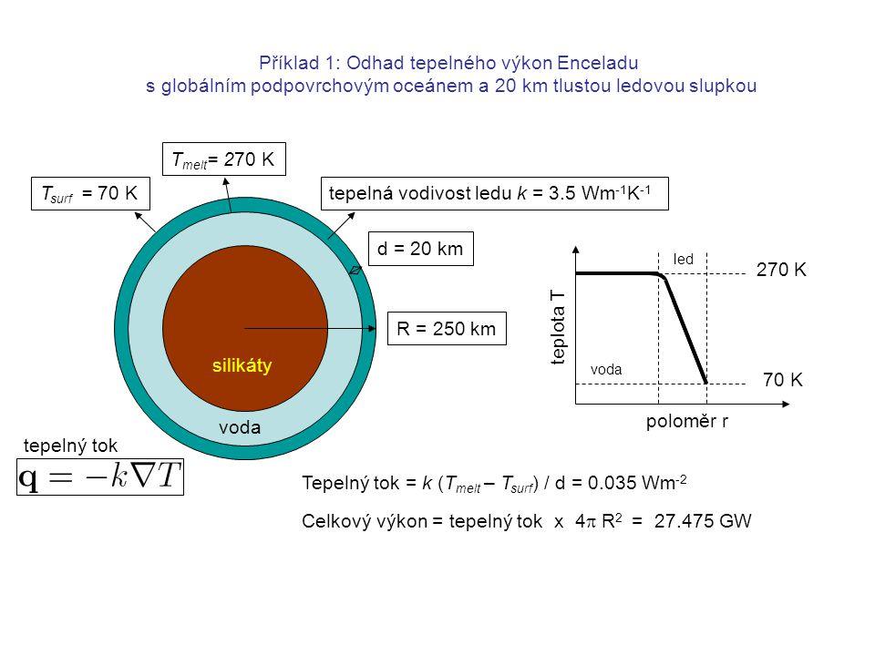 Příklad 1: Odhad tepelného výkon Enceladu