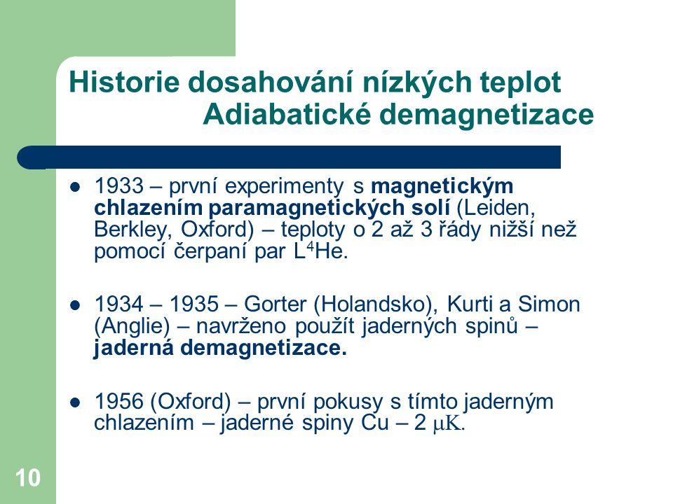 Historie dosahování nízkých teplot Adiabatické demagnetizace
