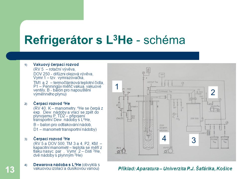 Refrigerátor s L3He - schéma