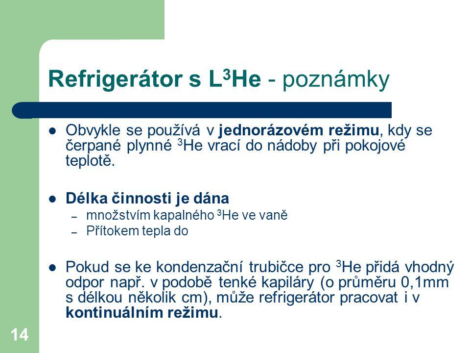 Refrigerátor s L3He - poznámky