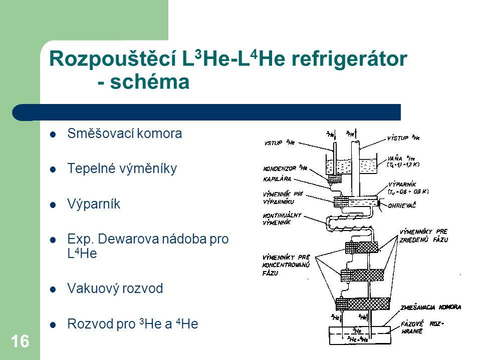 Rozpouštěcí L3He-L4He refrigerátor - schéma