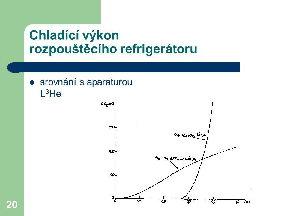 Chladící výkon rozpouštěcího refrigerátoru