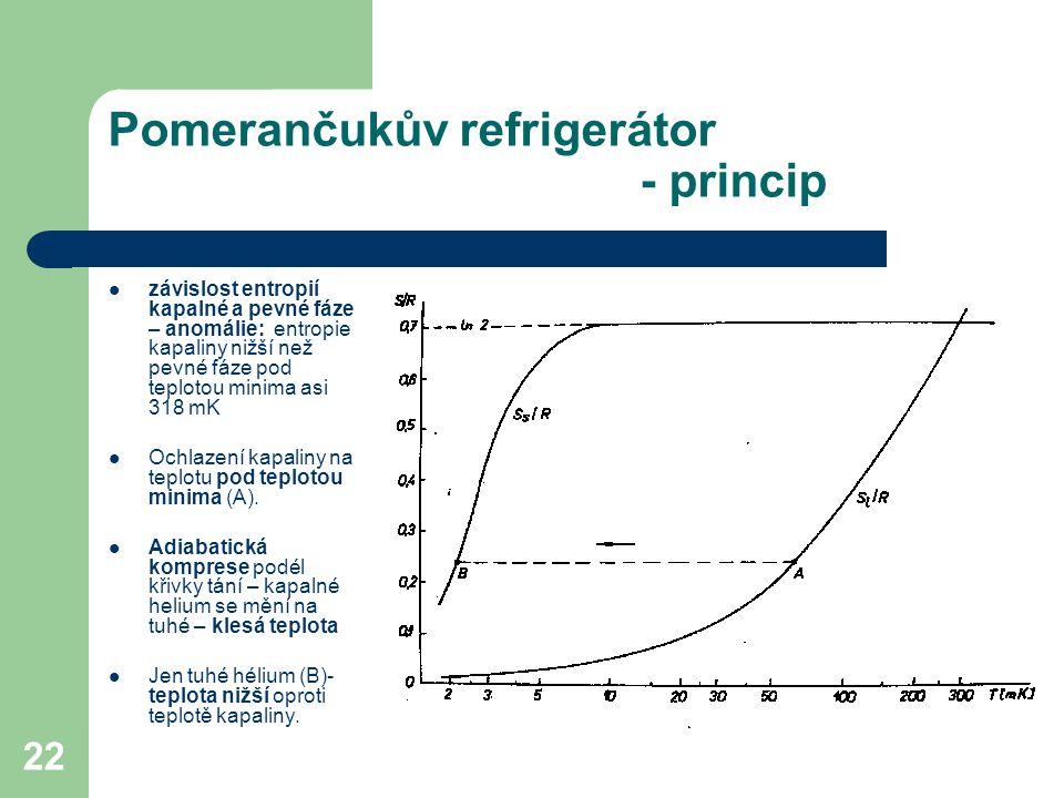 Pomerančukův refrigerátor - princip