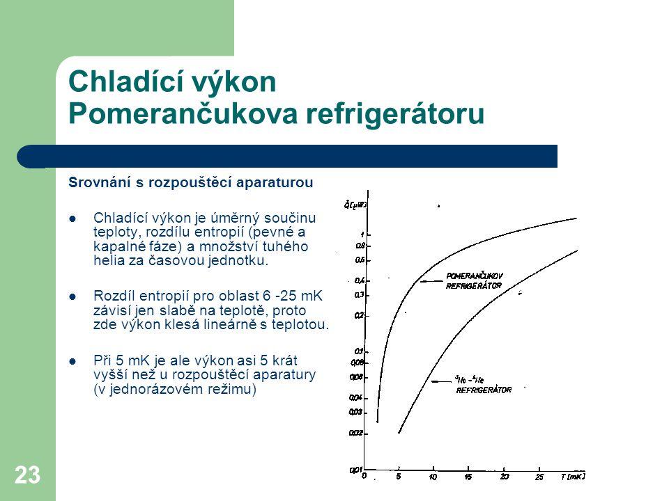 Chladící výkon Pomerančukova refrigerátoru