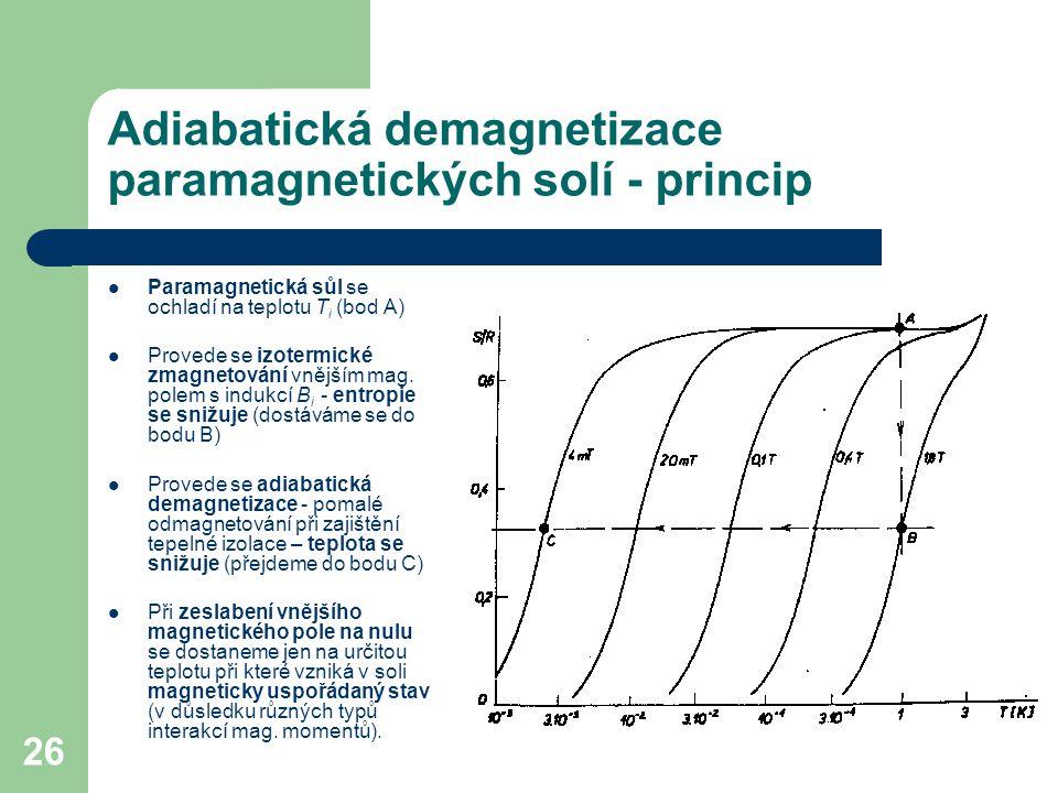 Adiabatická demagnetizace paramagnetických solí - princip