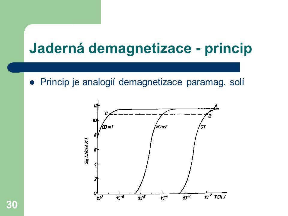 Jaderná demagnetizace - princip