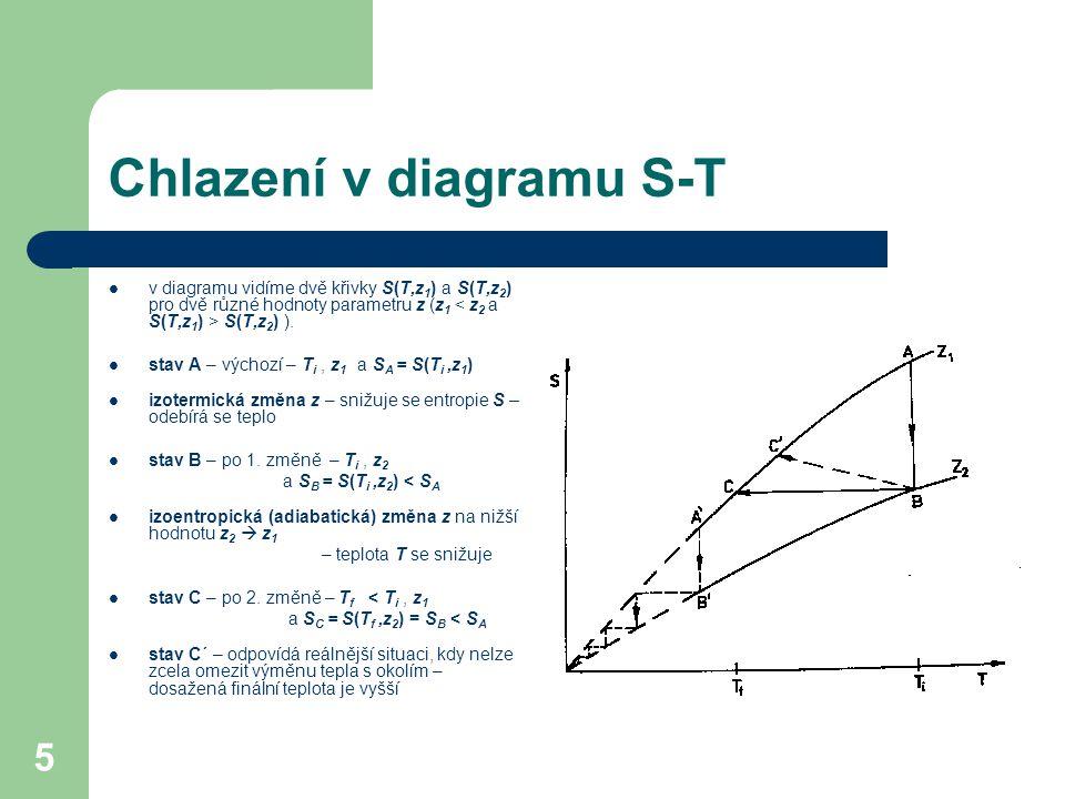 Chlazení v diagramu S-T