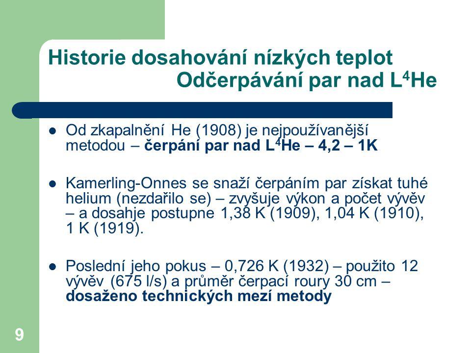 Historie dosahování nízkých teplot Odčerpávání par nad L4He