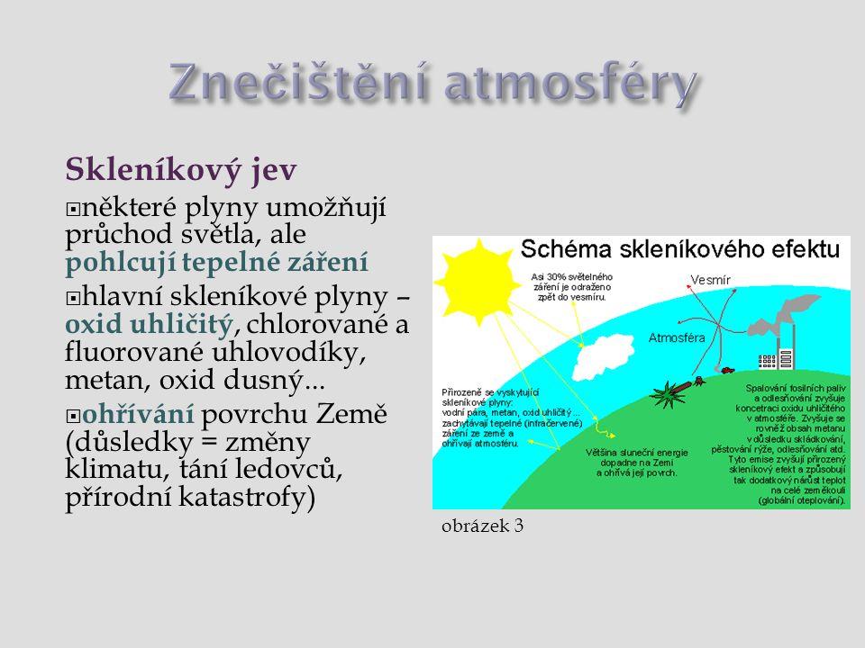 Znečištění atmosféry Skleníkový jev