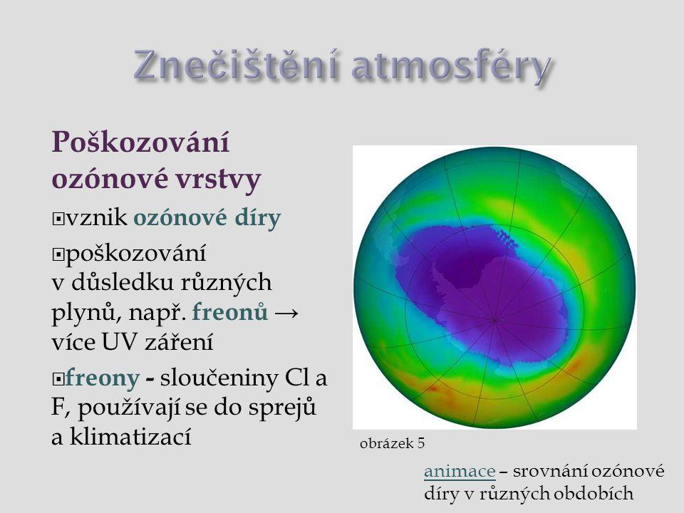 Znečištění atmosféry Poškozování ozónové vrstvy vznik ozónové díry