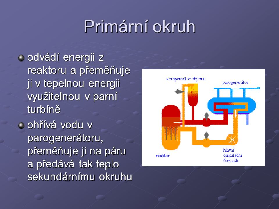 Primární okruh odvádí energii z reaktoru a přeměňuje ji v tepelnou energii využitelnou v parní turbíně.