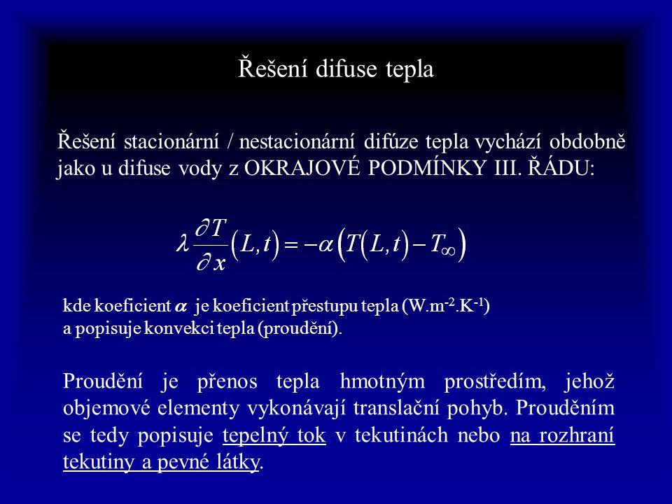 Řešení difuse tepla Řešení stacionární / nestacionární difúze tepla vychází obdobně jako u difuse vody z OKRAJOVÉ PODMÍNKY III. ŘÁDU:
