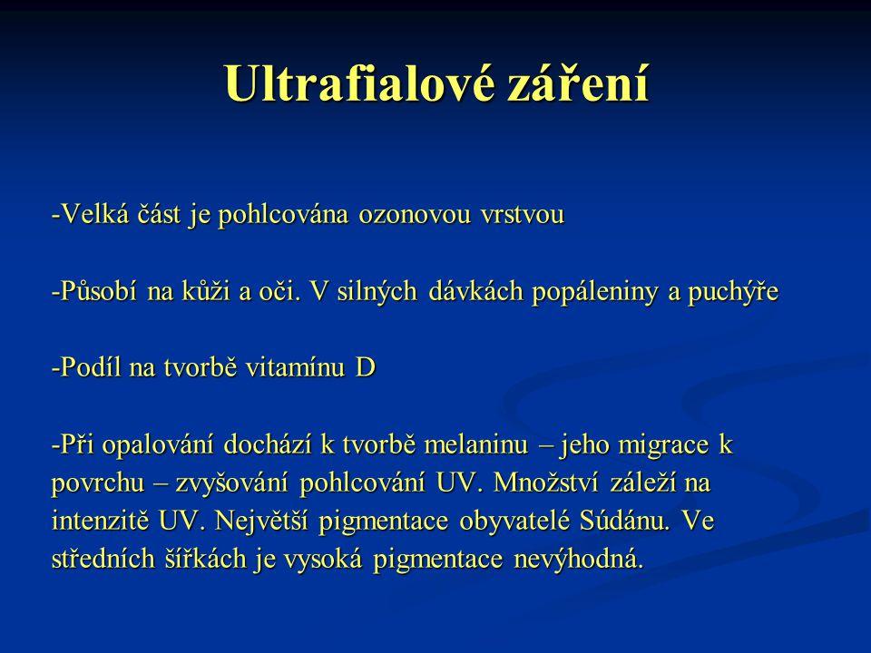 Ultrafialové záření -Velká část je pohlcována ozonovou vrstvou