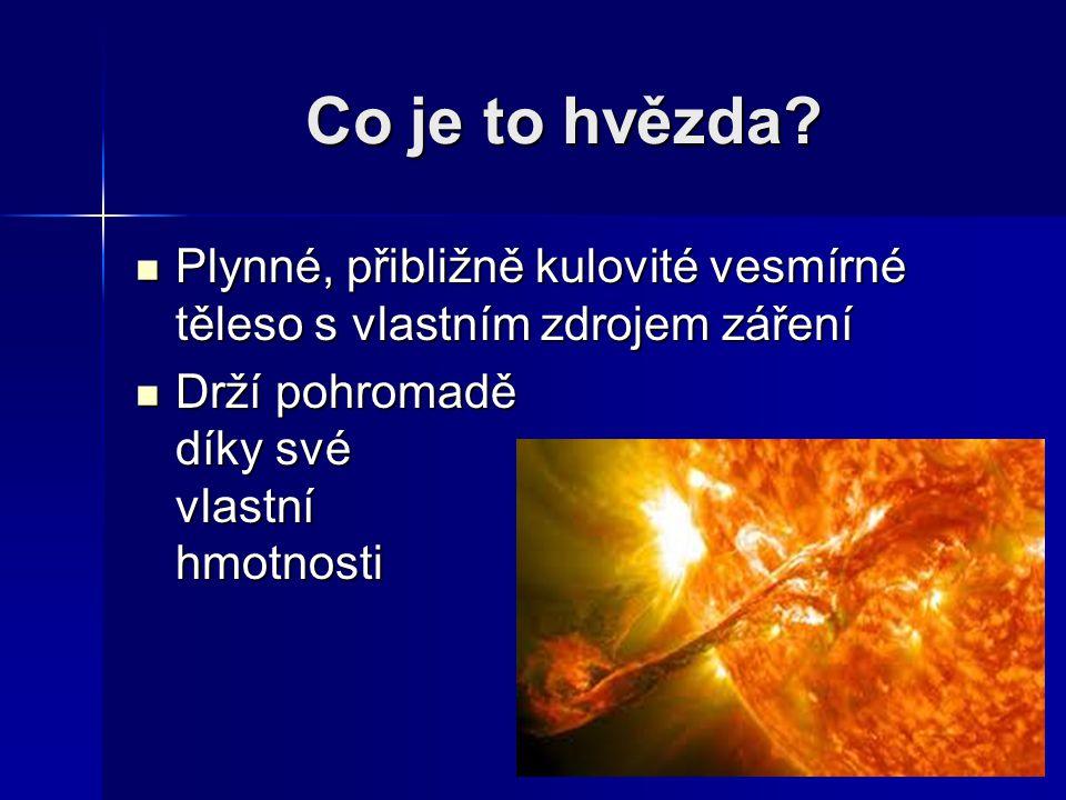 Co je to hvězda Plynné, přibližně kulovité vesmírné těleso s vlastním zdrojem záření.