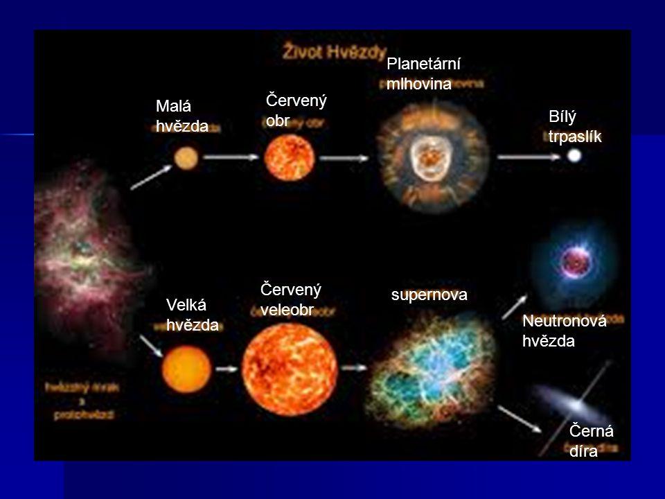 Planetární mlhovina Červený obr. Malá hvězda. Bílý trpaslík. Červený veleobr. supernova. Velká hvězda.