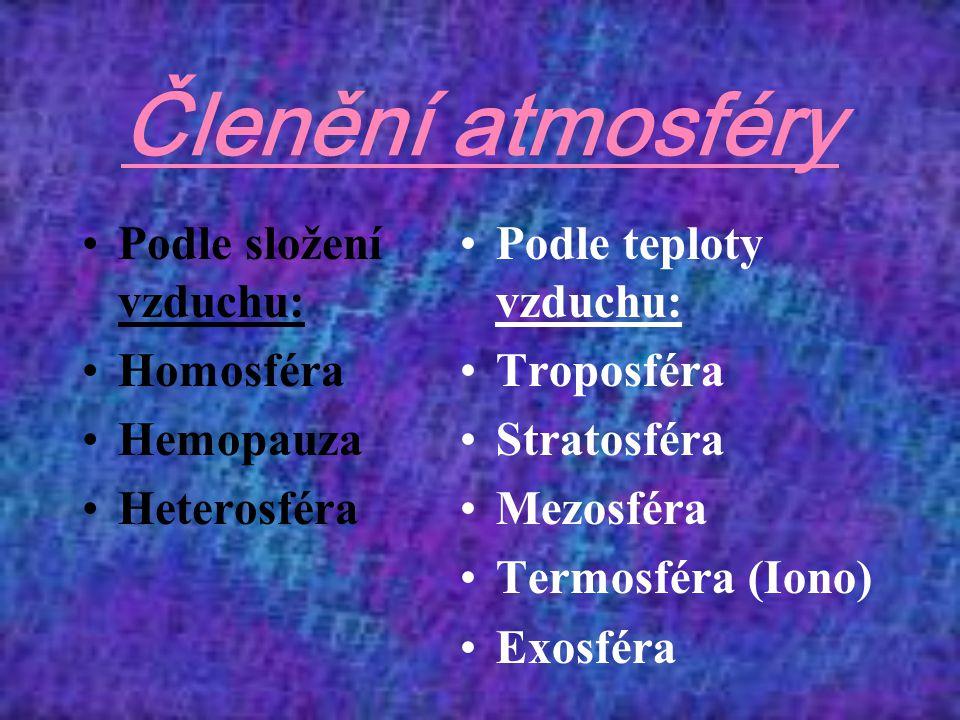 Členění atmosféry Podle složení vzduchu: Homosféra Hemopauza