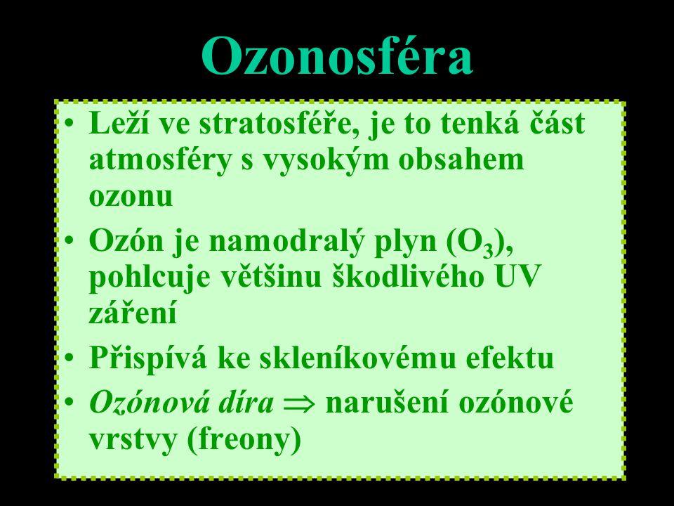 Ozonosféra Leží ve stratosféře, je to tenká část atmosféry s vysokým obsahem ozonu.