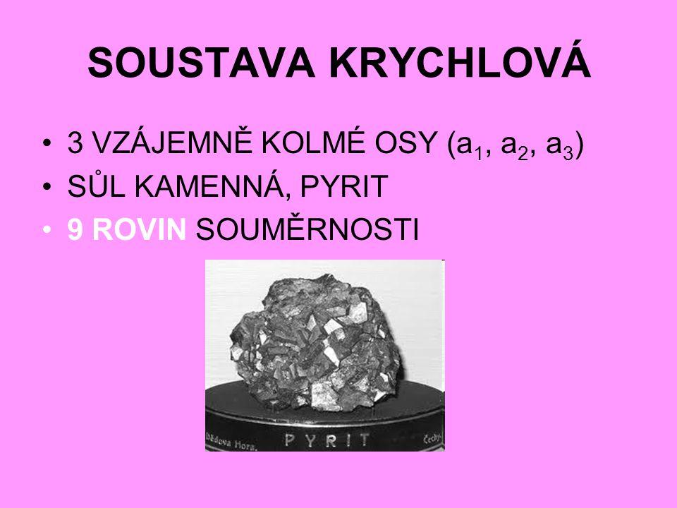 SOUSTAVA KRYCHLOVÁ 3 VZÁJEMNĚ KOLMÉ OSY (a1, a2, a3)