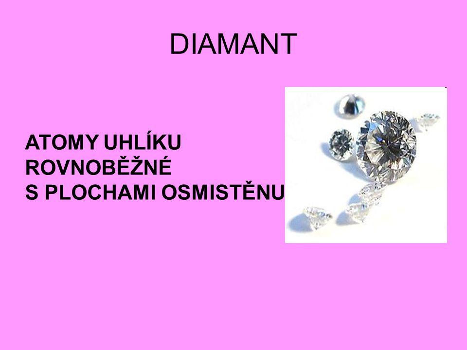 DIAMANT ATOMY UHLÍKU ROVNOBĚŽNÉ S PLOCHAMI OSMISTĚNU