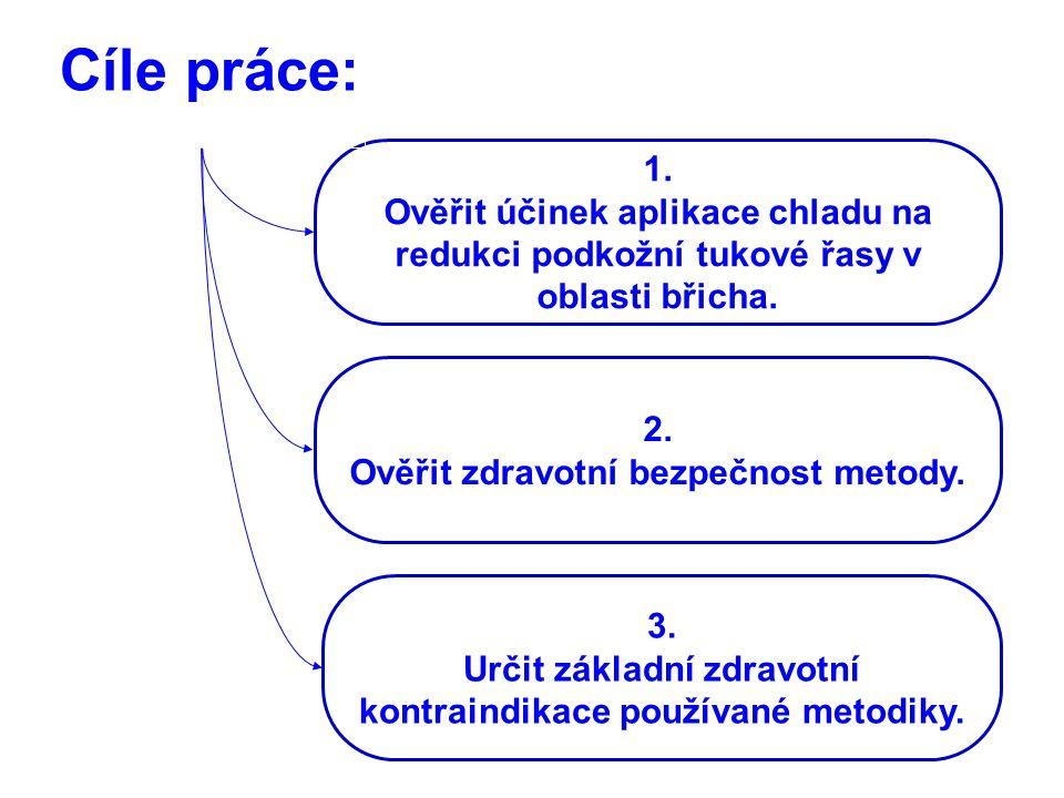Cíle práce: 1. Ověřit účinek aplikace chladu na redukci podkožní tukové řasy v oblasti břicha. 2.