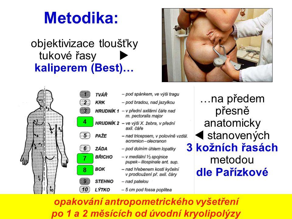 Metodika: objektivizace tloušťky tukové řasy  kaliperem (Best)…