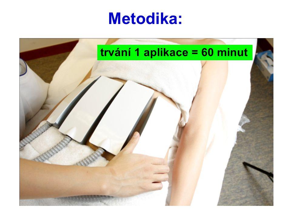 Metodika: trvání 1 aplikace = 60 minut