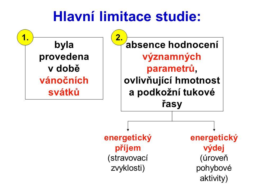 Hlavní limitace studie: