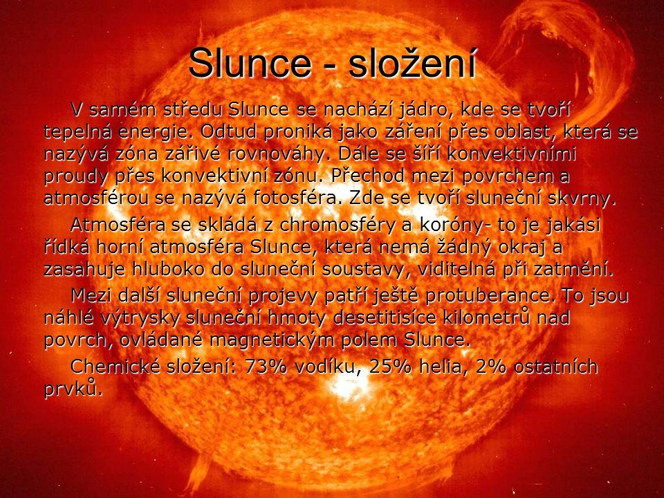 Slunce - složení