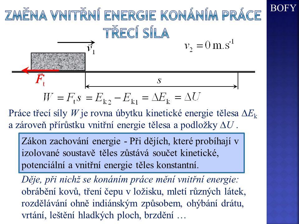 Změna vnitřní energie konáním práce třecí síla