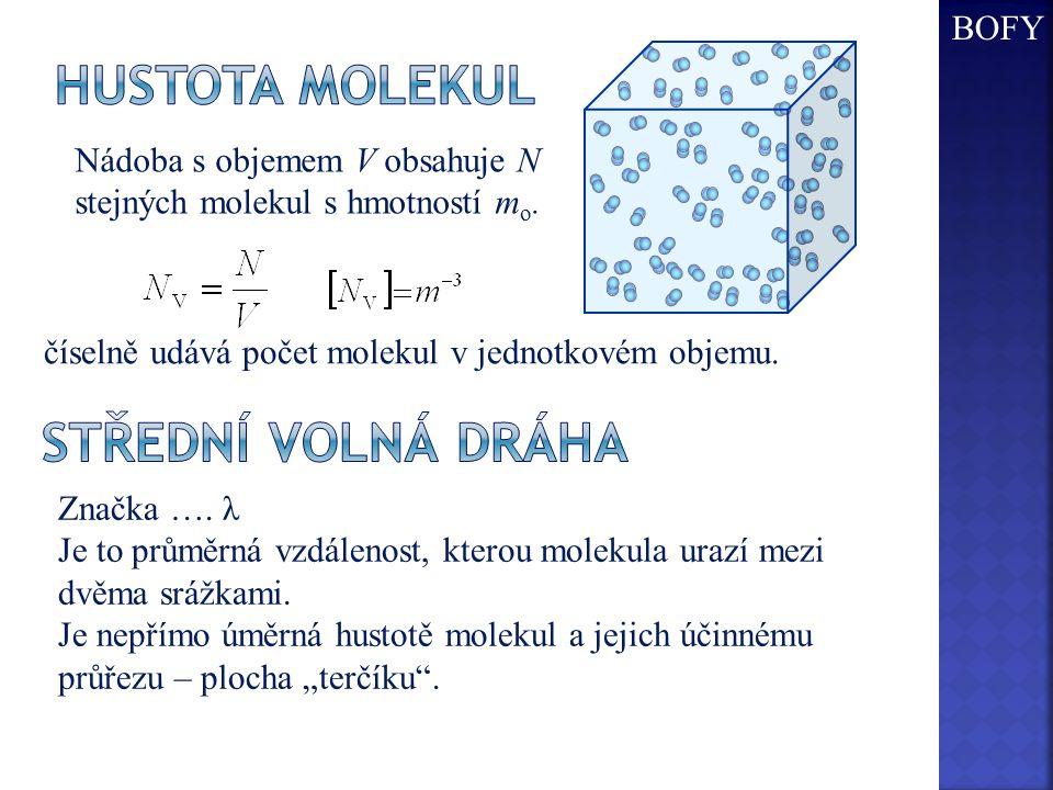 Hustota molekul Střední volná dráha BOFY