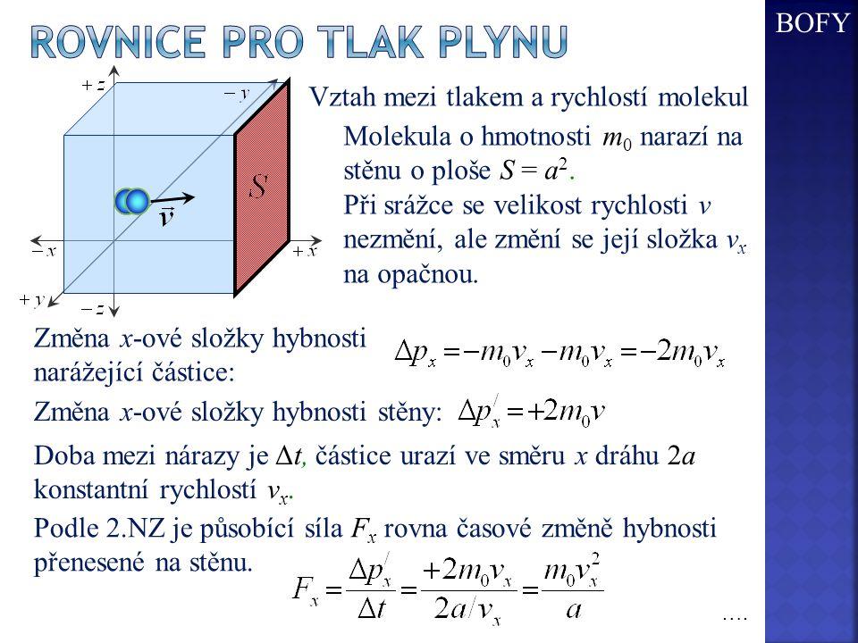 Rovnice pro tlak plynu BOFY Vztah mezi tlakem a rychlostí molekul