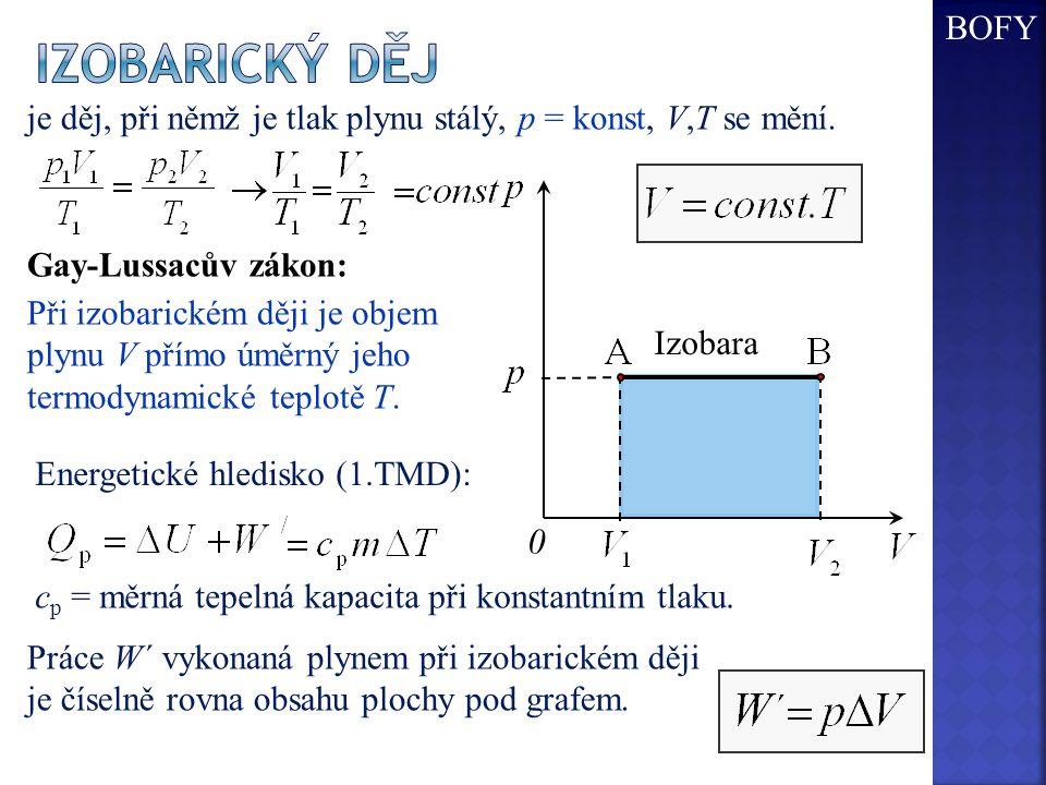 BOFY Izobarický děj. je děj, při němž je tlak plynu stálý, p = konst, V,T se mění. Gay-Lussacův zákon: