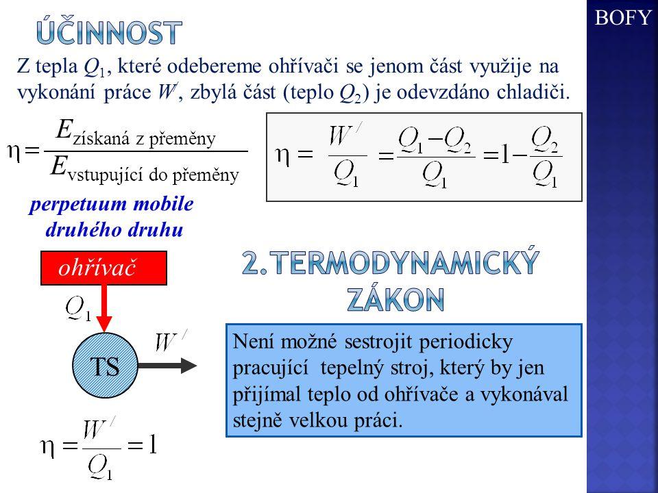 Účinnost 2.Termodynamický zákon Ezískaná z přeměny