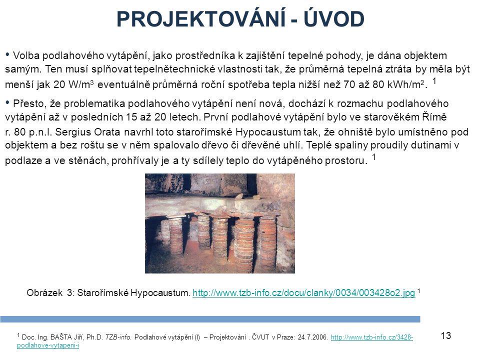 PROJEKTOVÁNÍ - ÚVOD Zdroje.