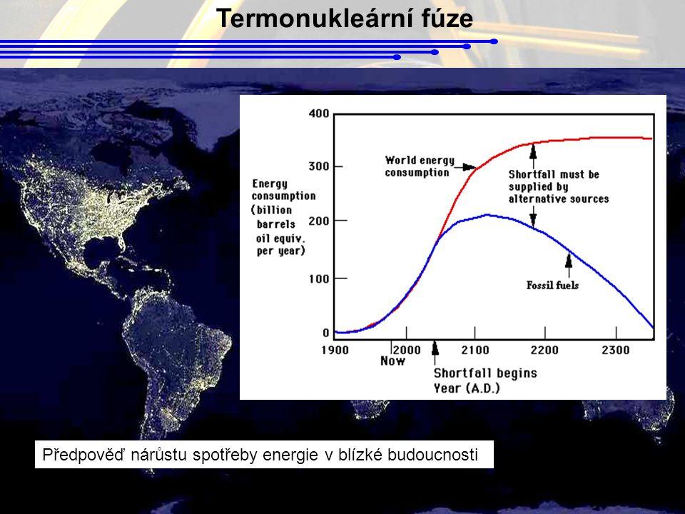 Termonukleární fúze Předpověď nárůstu spotřeby energie v blízké budoucnosti