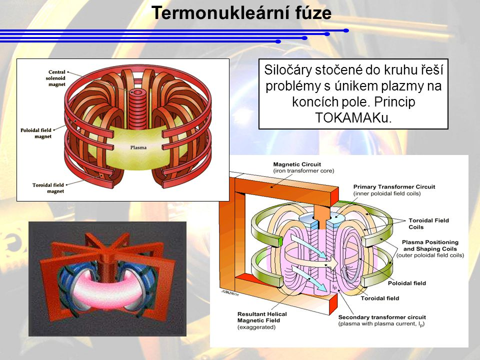 Termonukleární fúze Siločáry stočené do kruhu řeší problémy s únikem plazmy na koncích pole.